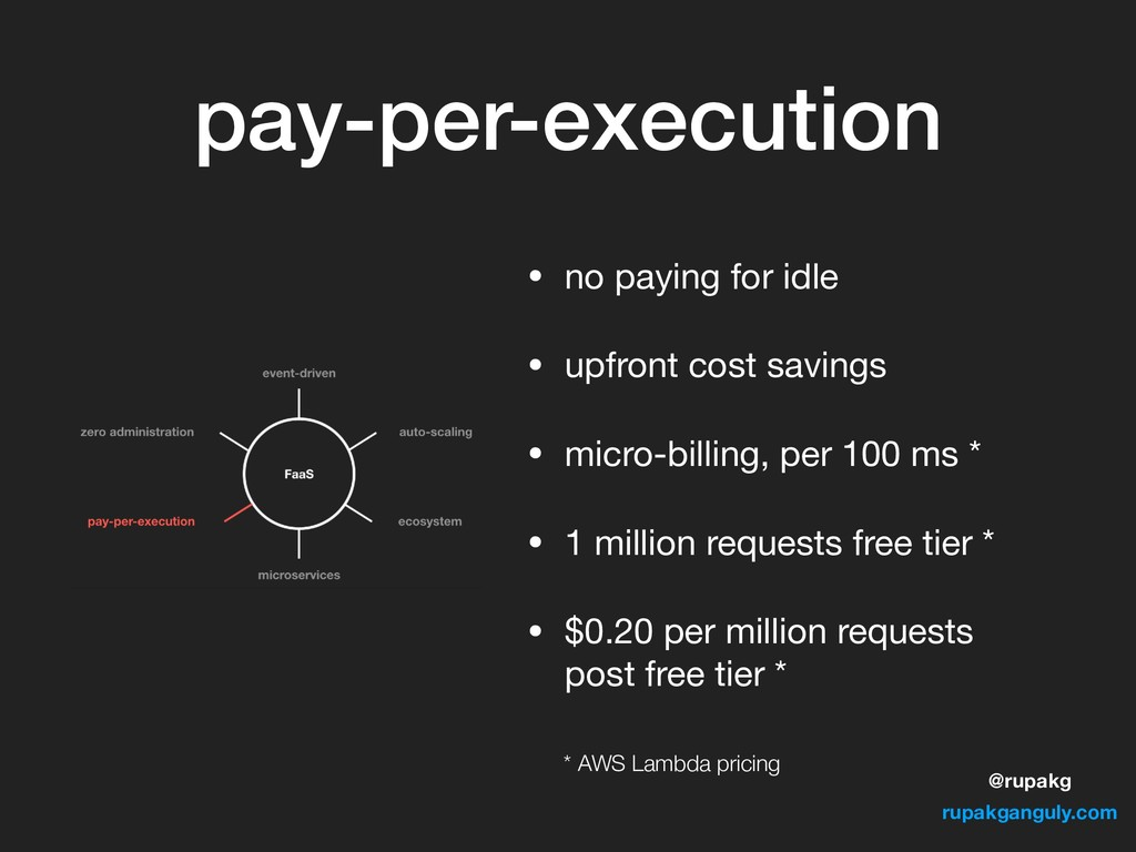@rupakg rupakganguly.com pay-per-execution • no...