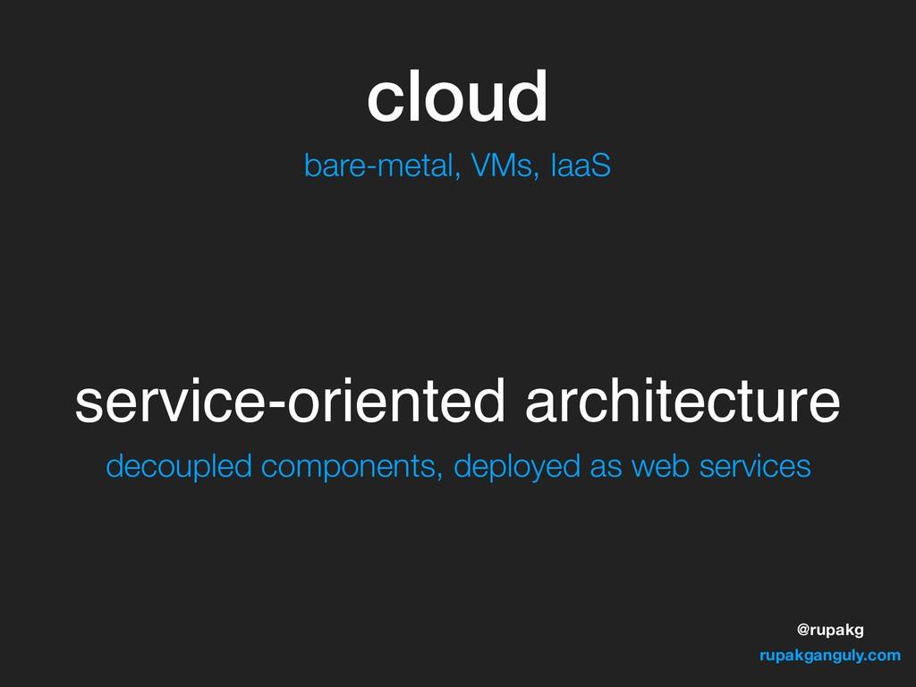 @rupakg rupakganguly.com cloud service-oriented...