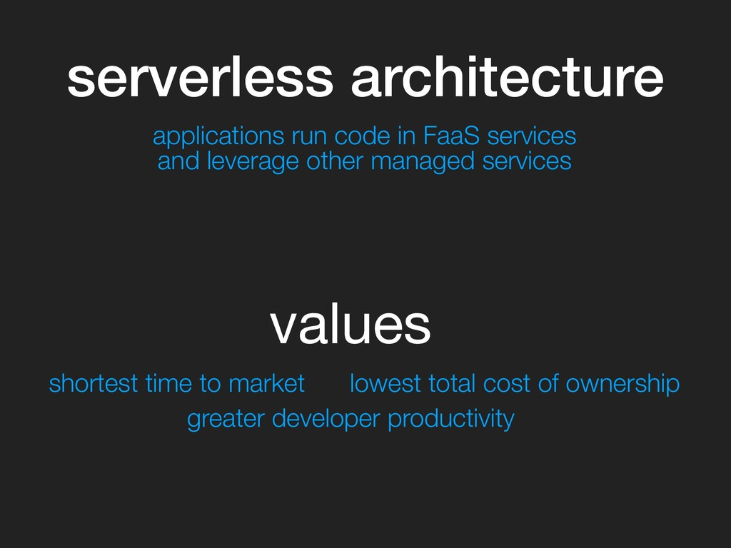 serverless architecture shortest time to market...