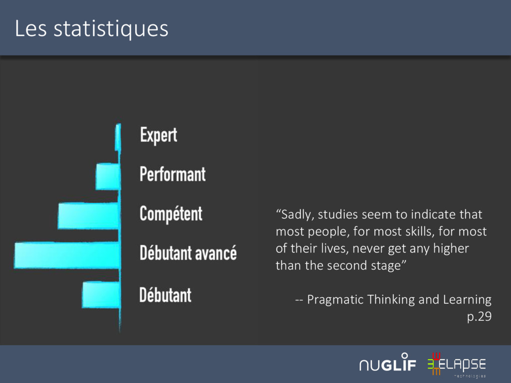 "Les statistiques ""Sadly, studies seem to indica..."