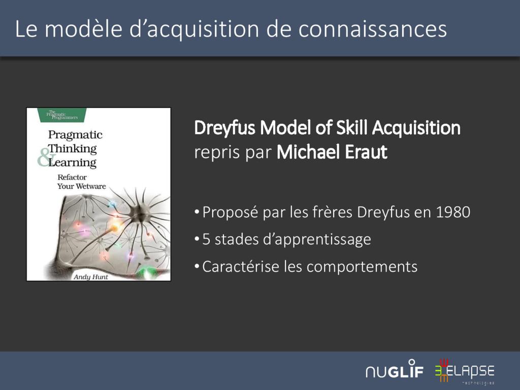 Le modèle d'acquisition de connaissances Dreyfu...