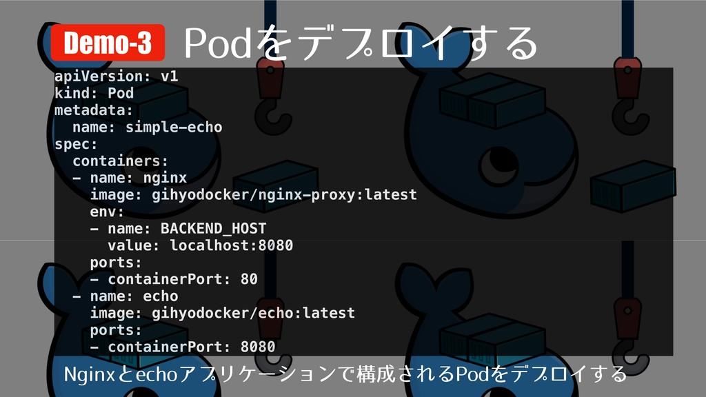 1PEΛσϓϩΠ͢Δ Demo-3 apiVersion: v1 kind: Pod meta...