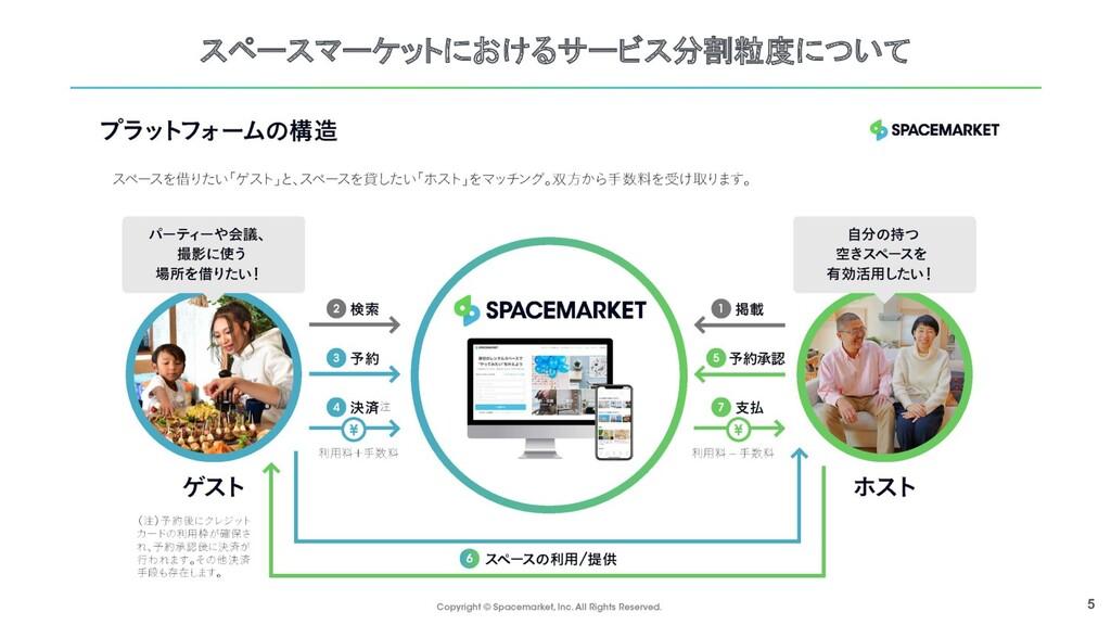 5 スペースマーケットにおけるサービス分割粒度について