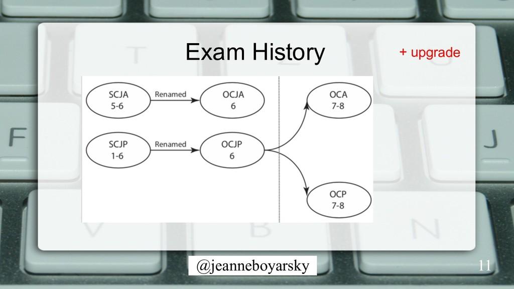 @jeanneboyarsky Exam History 11 + upgrade