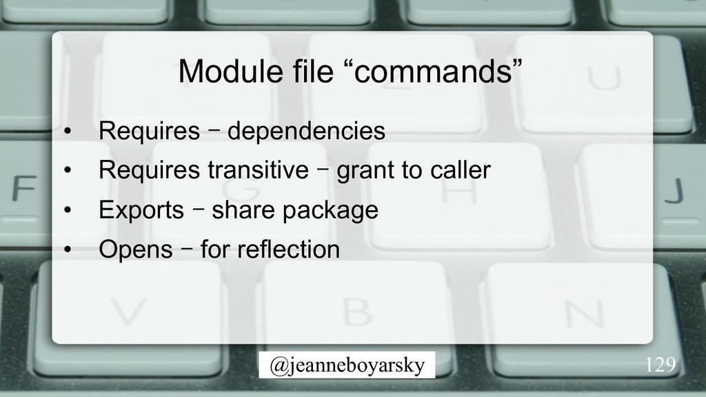 """@jeanneboyarsky Module file """"commands"""" • Requi..."""