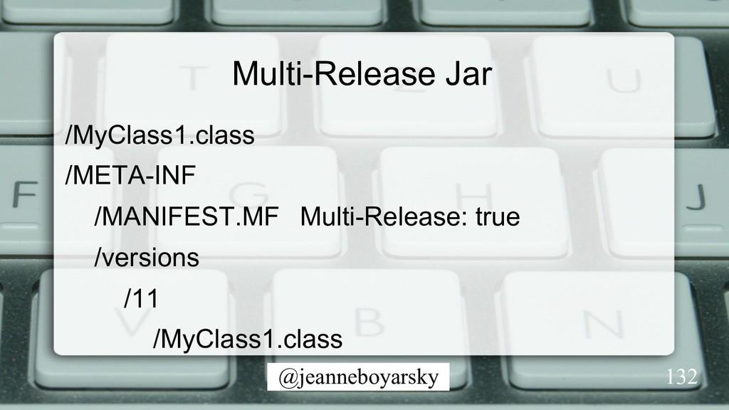 @jeanneboyarsky Multi-Release Jar /MyClass1.cla...