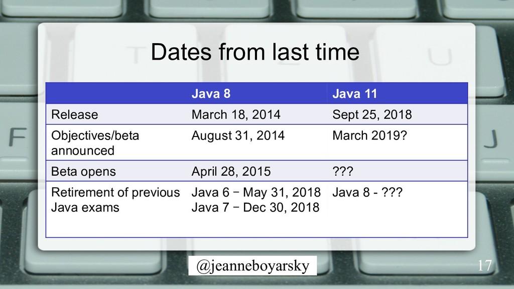 @jeanneboyarsky Dates from last time Java 8 Jav...