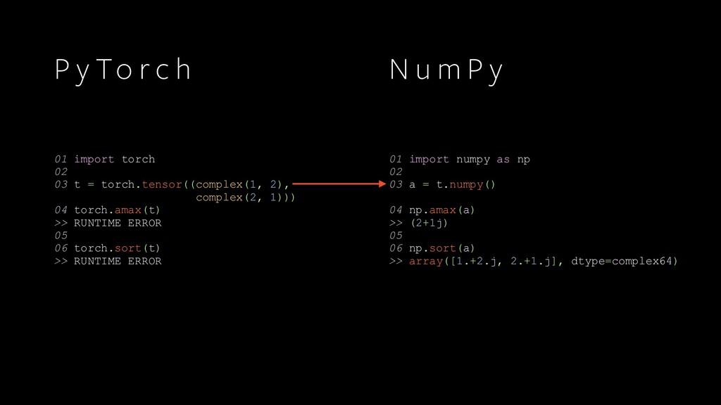 01 import torch   02   03 t = torch.tensor((com...
