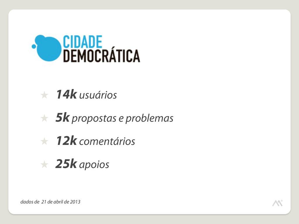 ★ 14k usuários ★ 5k propostas e problemas ★ 12k...