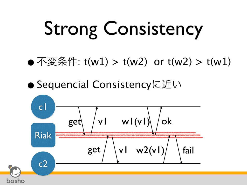 Strong Consistency •ෆม݅: t(w1) > t(w2) or t(w2...