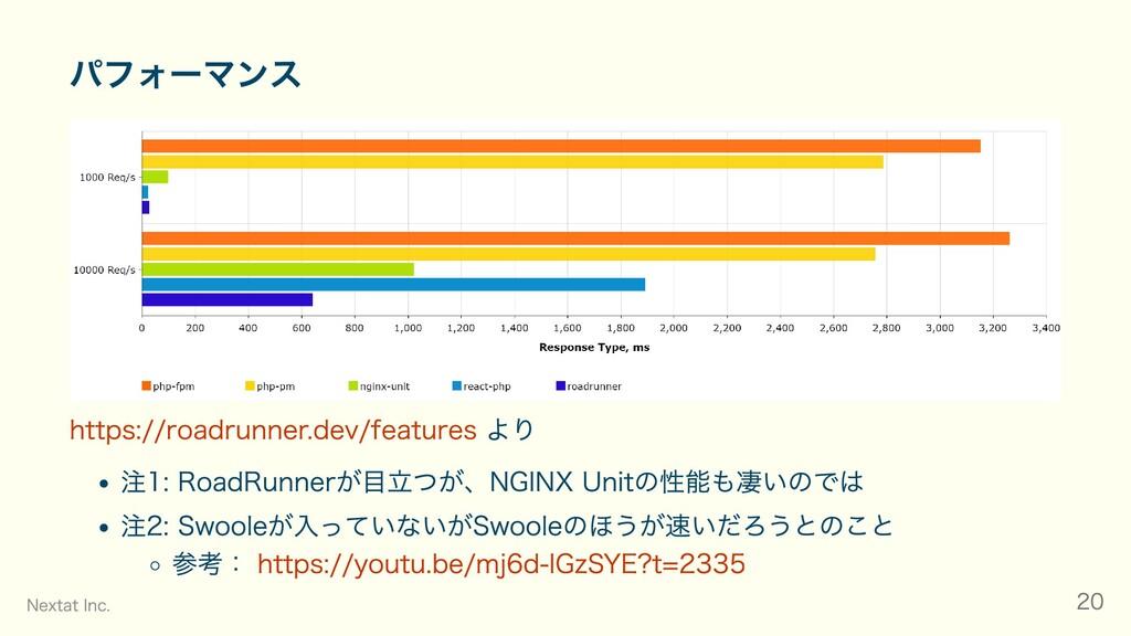 パフォーマンス   https://roadrunner.dev/features より 注1...