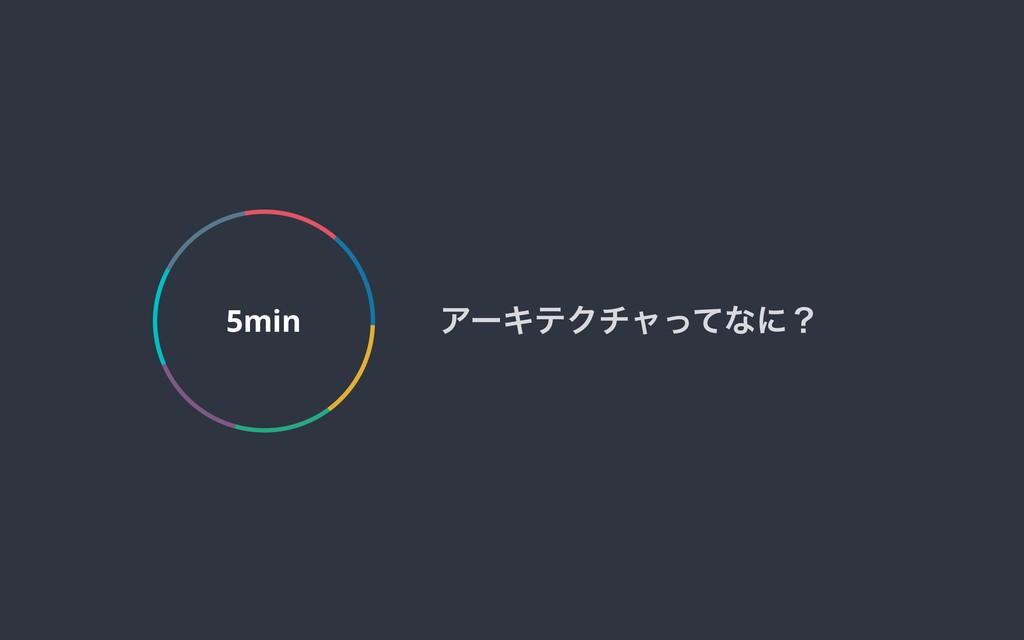 ΞʔΩςΫνϟͬͯͳʹʁ 5min