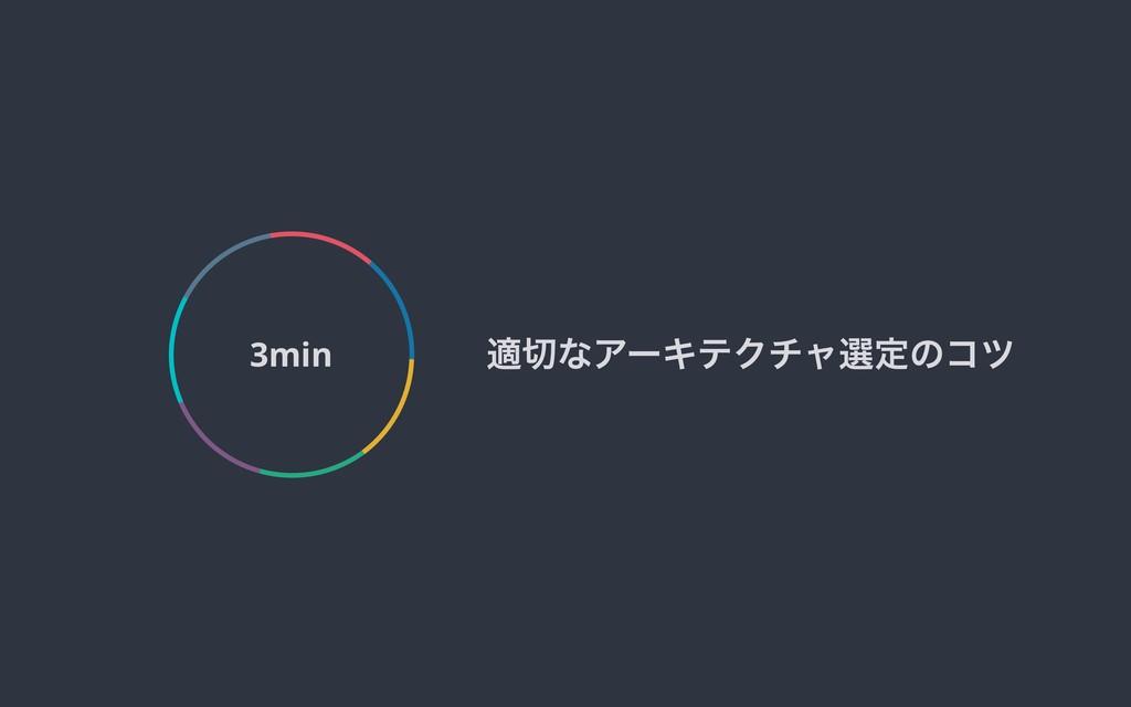 దͳΞʔΩςΫνϟબఆͷίπ 3min