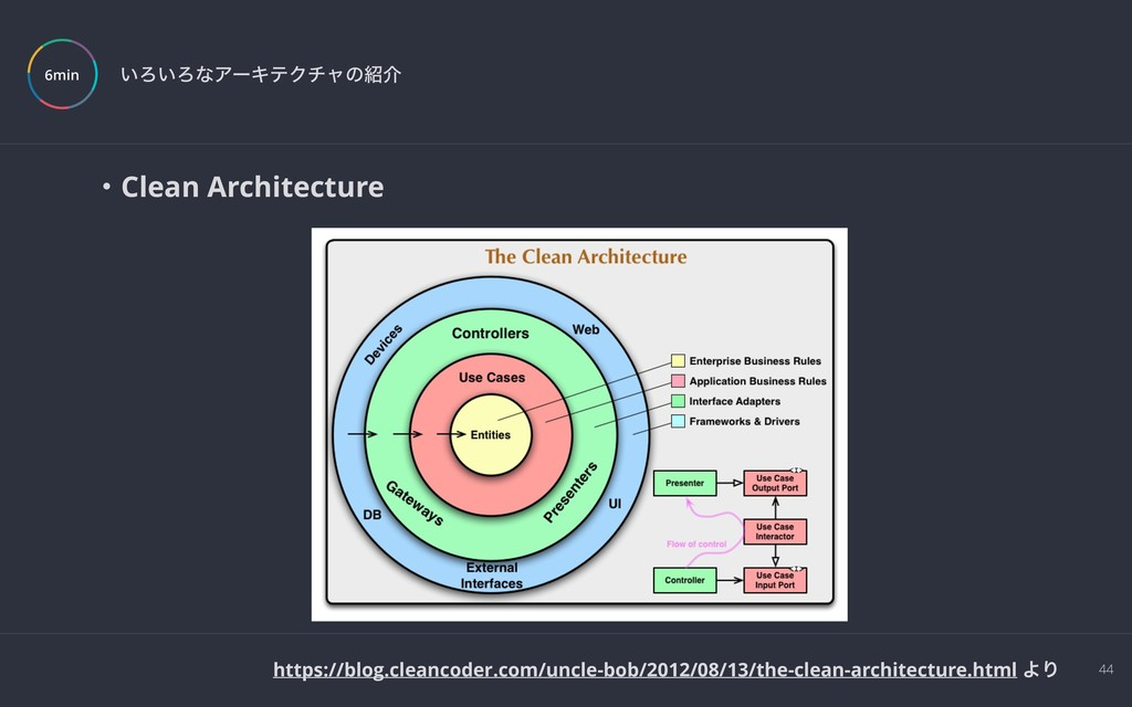 44 ͍Ζ͍ΖͳΞʔΩςΫνϟͷհ 6min ɾClean Architecture htt...