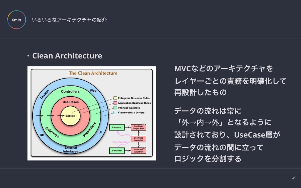 45 ͍Ζ͍ΖͳΞʔΩςΫνϟͷհ 6min ɾClean Architecture MVC...