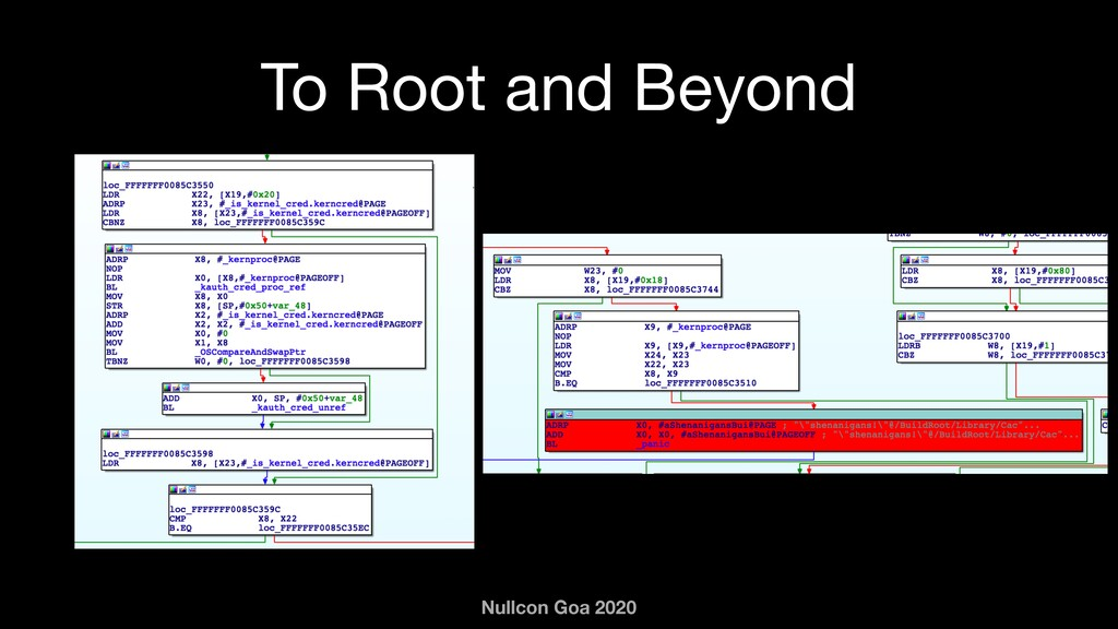 Nullcon Goa 2020 To Root and Beyond
