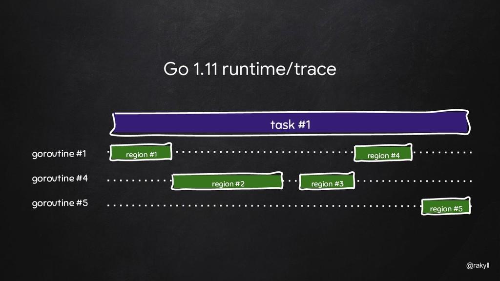 @rakyll region #1 task #1 Go 1.11 runtime/trace...