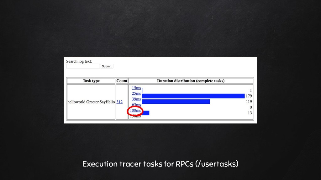 Execution tracer tasks for RPCs (/usertasks)