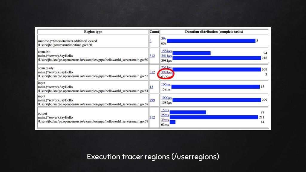 Execution tracer regions (/userregions)