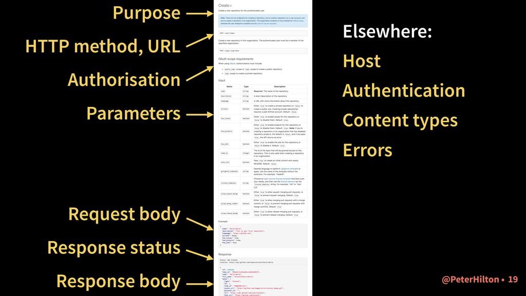 @PeterHilton • Elsewhere: Host Authentication C...