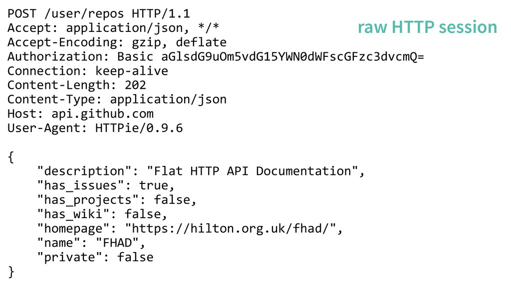 raw HTTP session POST /user/repos HTTP/1.1 Acce...