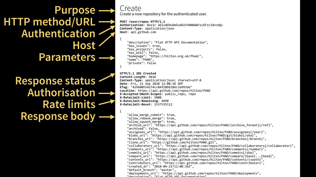 Create Create a new repository for the authenti...