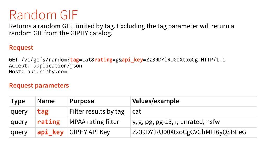 Random GIF Returns a random GIF, limited by tag...
