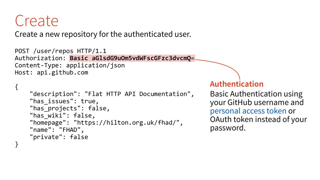 Authentication Basic Authentication using your ...