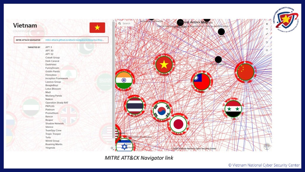 MITRE ATT&CK Navigator link
