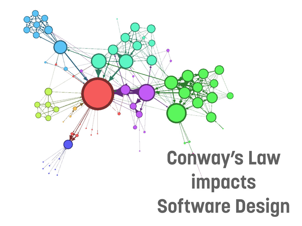 Conway's Law impacts Software Design