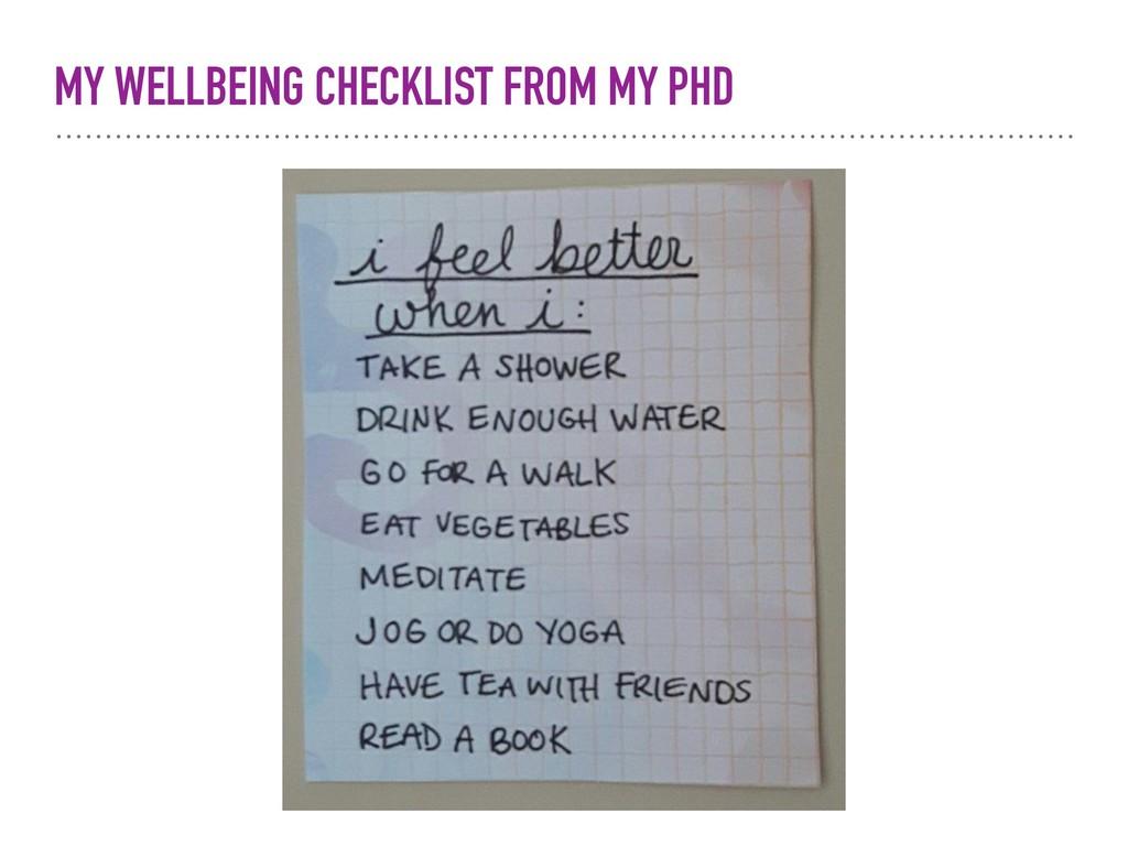MY WELLBEING CHECKLIST FROM MY PHD