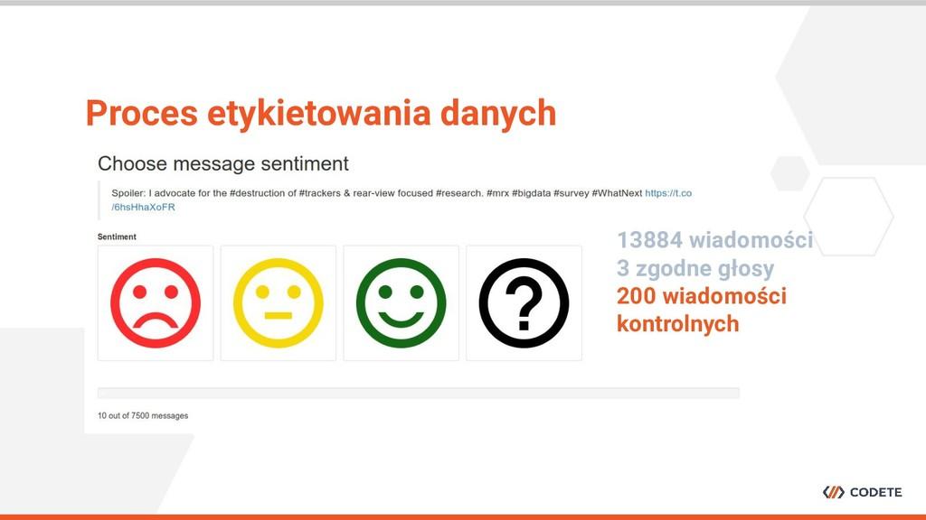 Proces etykietowania danych 13884 wiadomości 3 ...