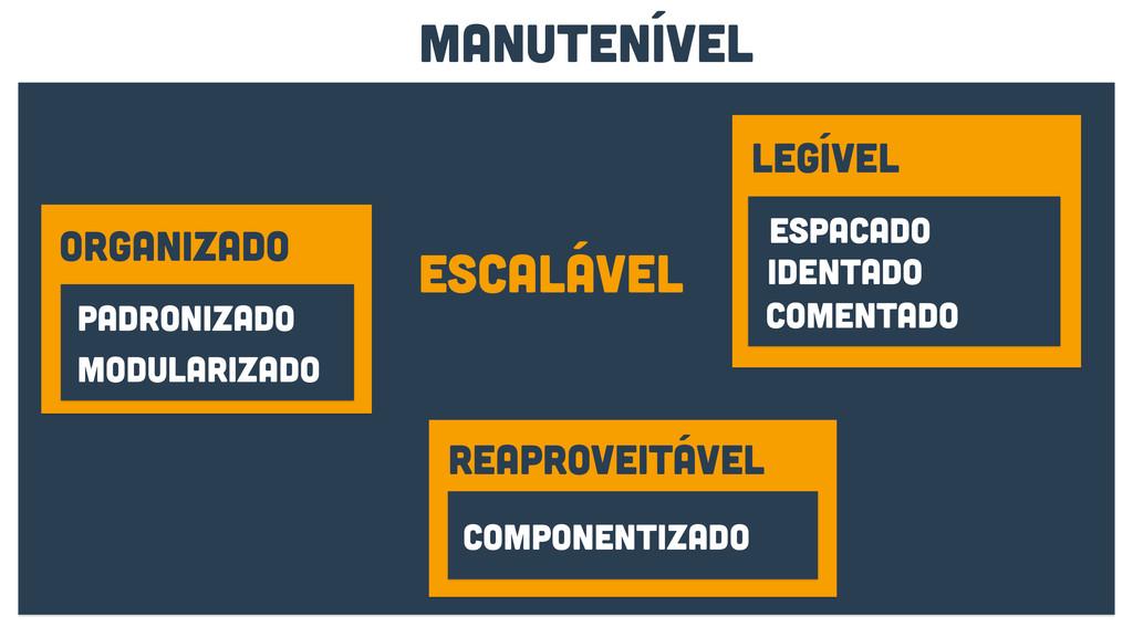 Escalável Reaproveitável Organizado Legível Man...