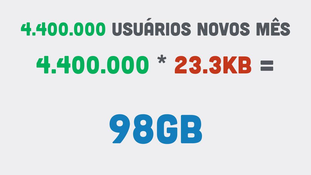 4.400.000 usuários novos mês 4.400.000 * 23.3kb...