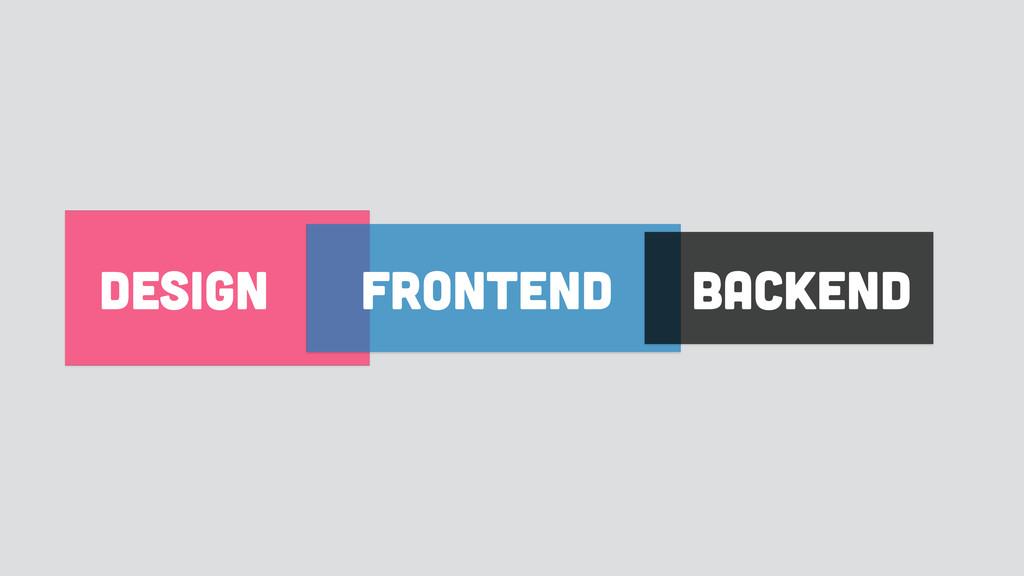 design frontend backend