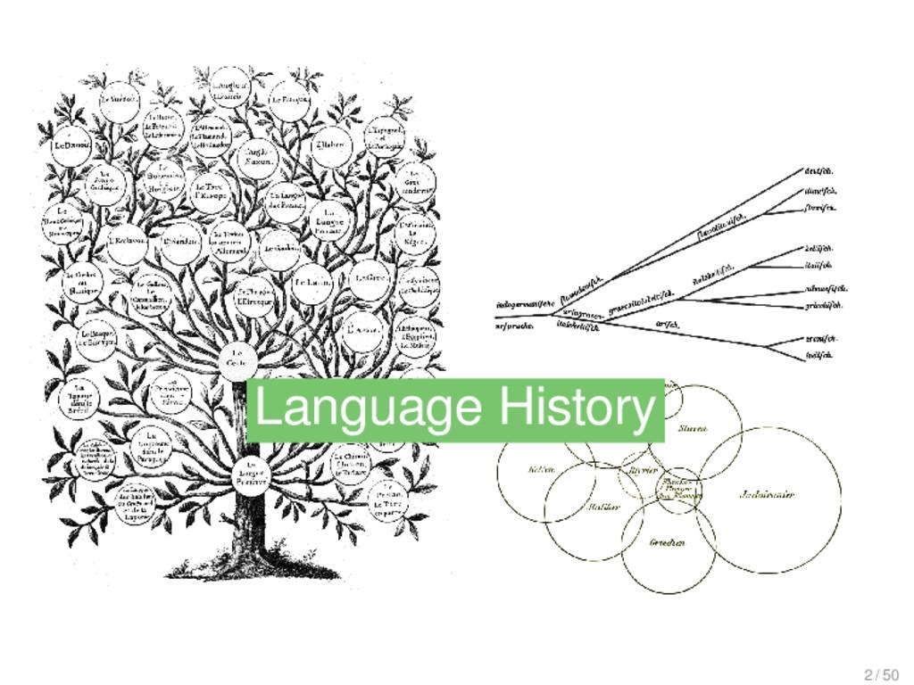 Language History Language History 2 / 50