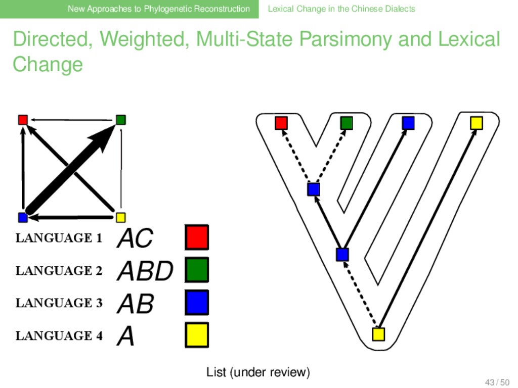 New Approaches to Phylogenetic Reconstruction L...