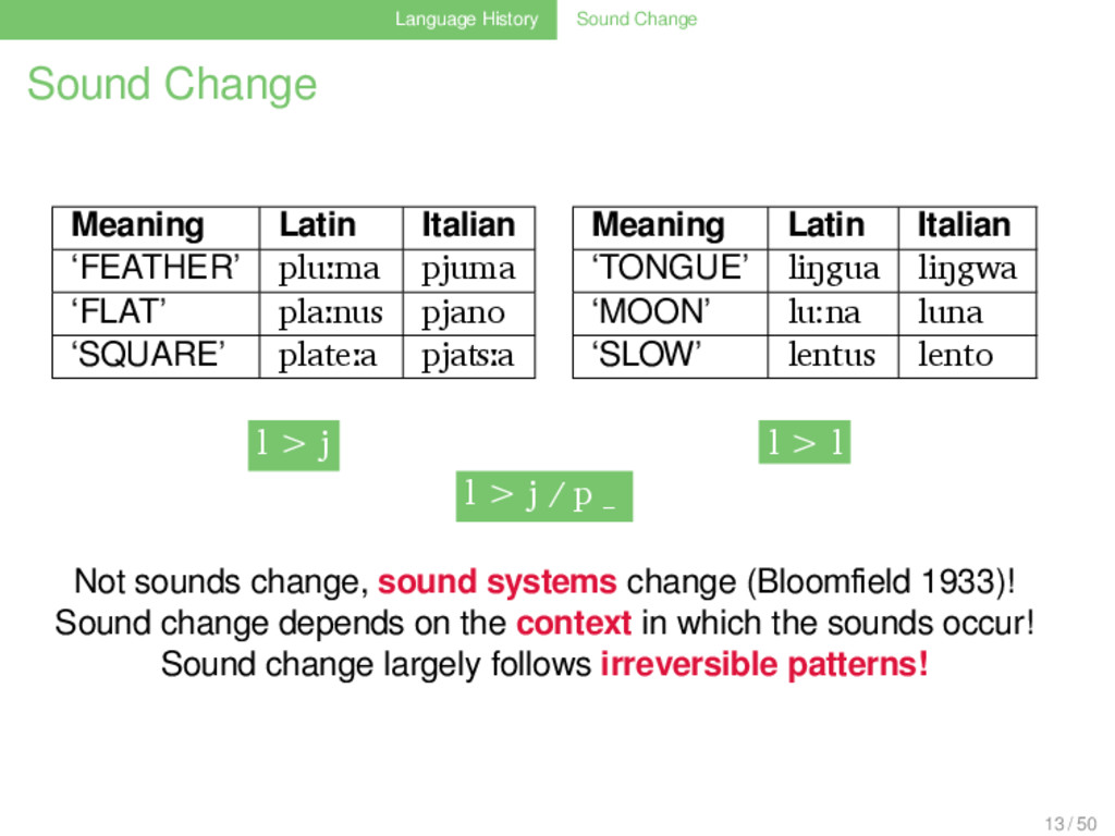 Language History Sound Change Sound Change Mean...