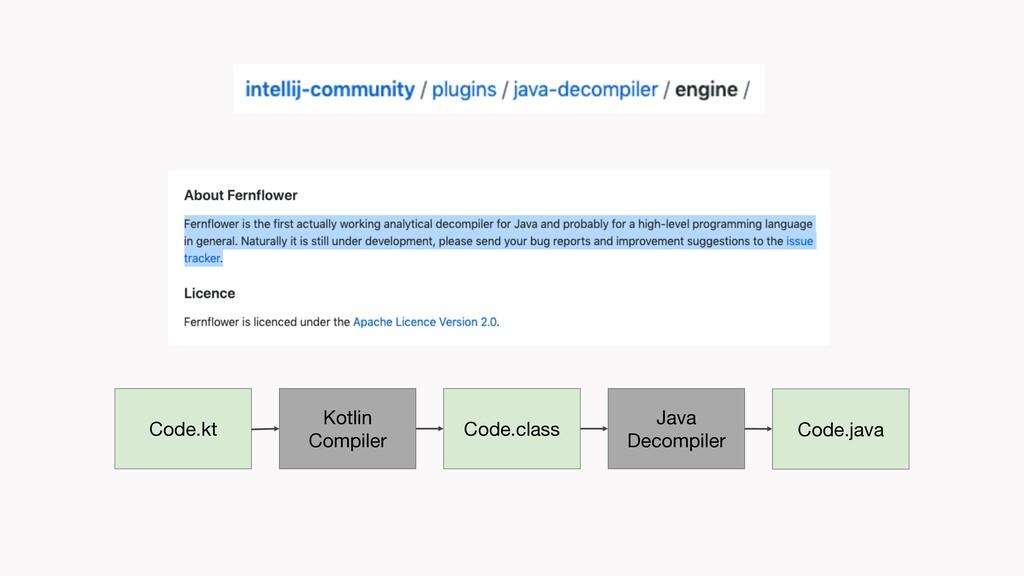 Code.kt Code.class Kotlin Compiler Java Decompi...