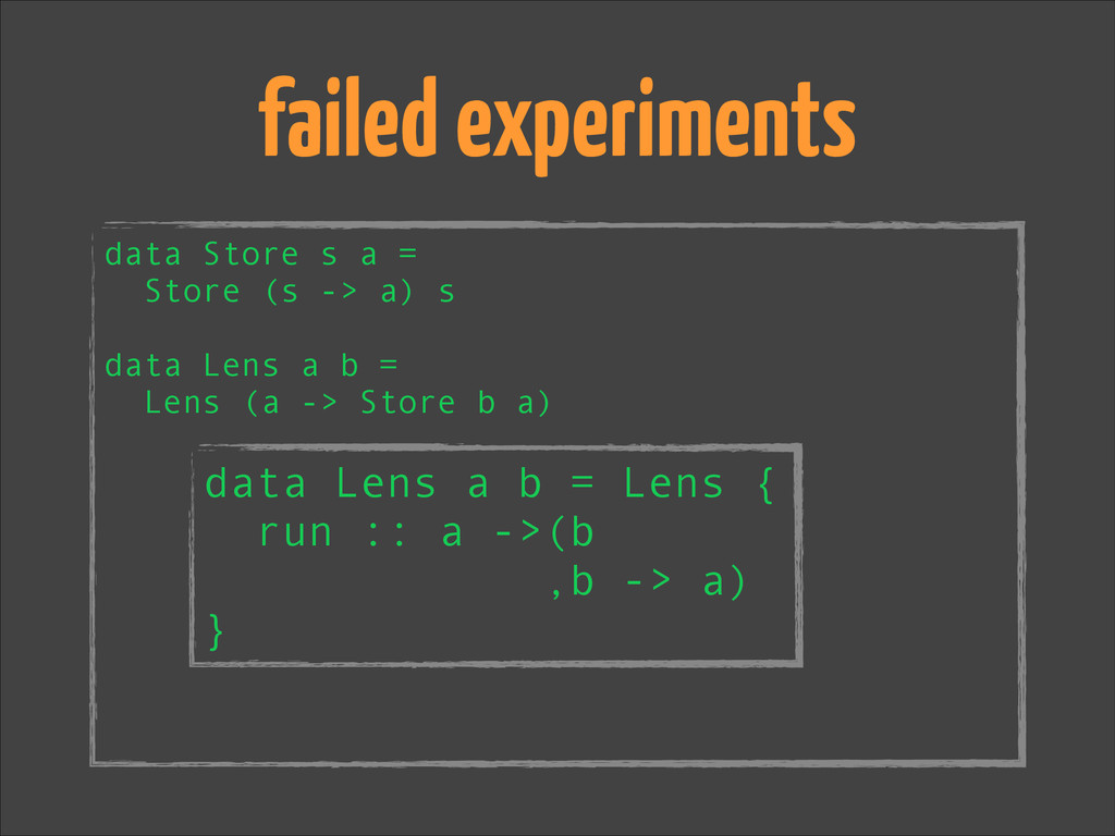 failed experiments data Store s a = Store (s ->...