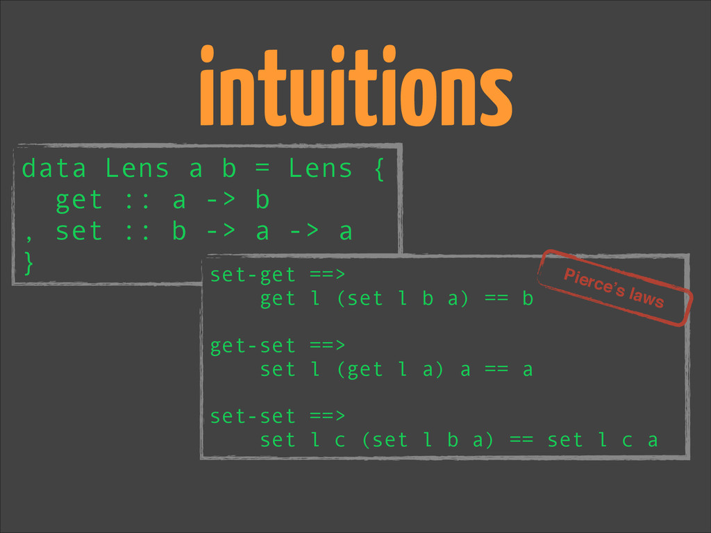 data Lens a b = Lens { get :: a -> b , set :: b...