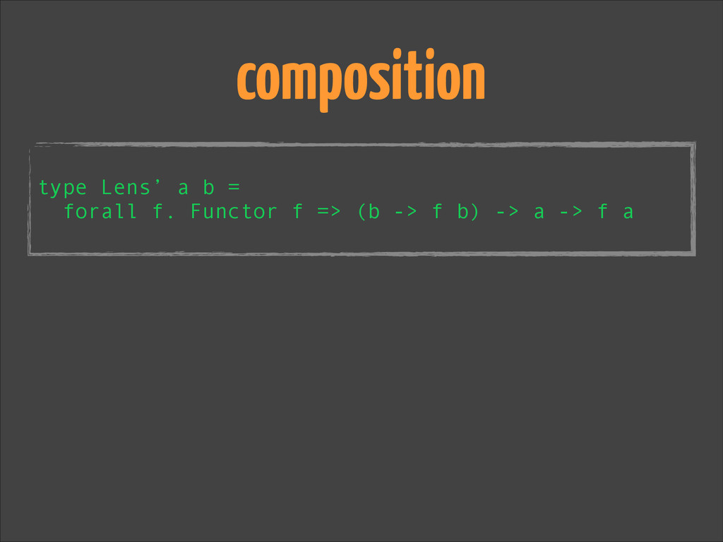 composition ! type Lens' a b = forall f. Functo...