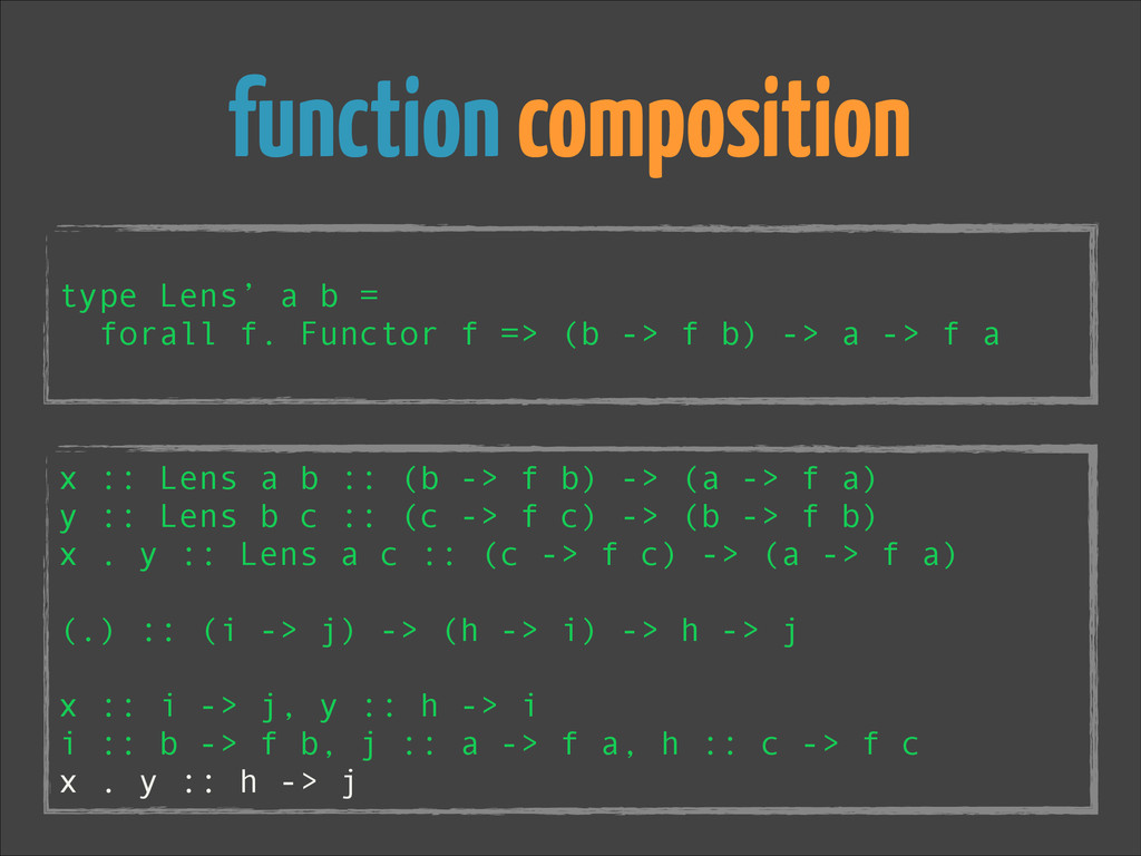 function composition ! type Lens' a b = forall ...
