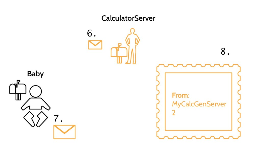 CalculatorServer Baby 7. 6. From: 