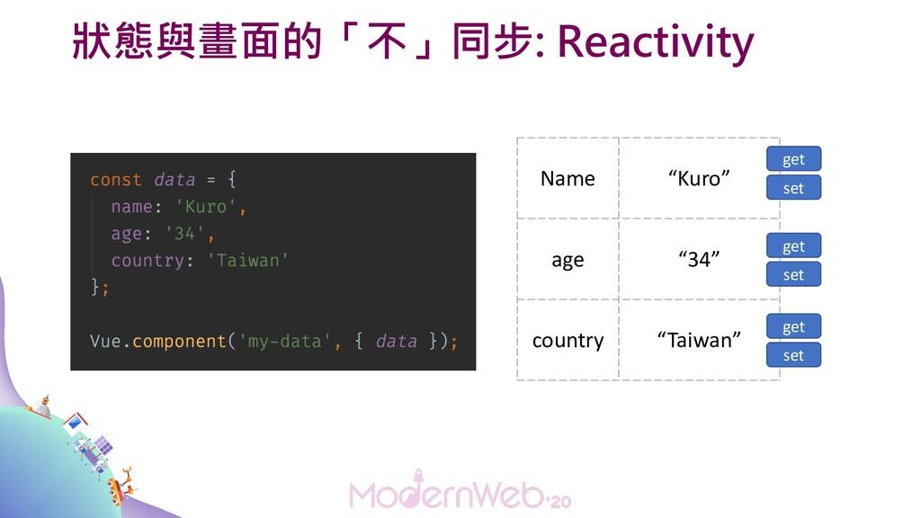 """狀態與畫面的「不」同步: Reactivity Name """"Kuro"""" age """"34"""" co..."""