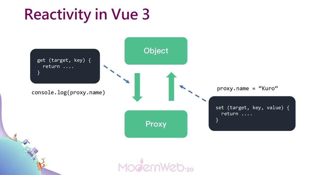 Reactivity in Vue 3 Object Proxy get (target, k...