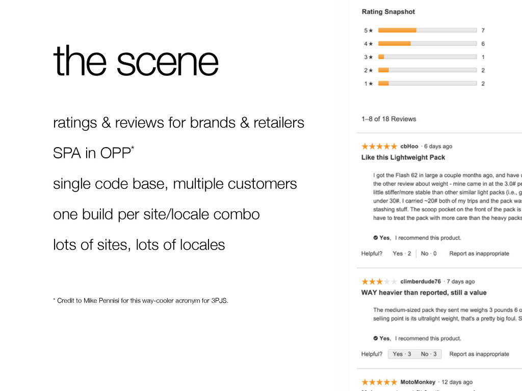 the scene ratings & reviews for brands & retail...