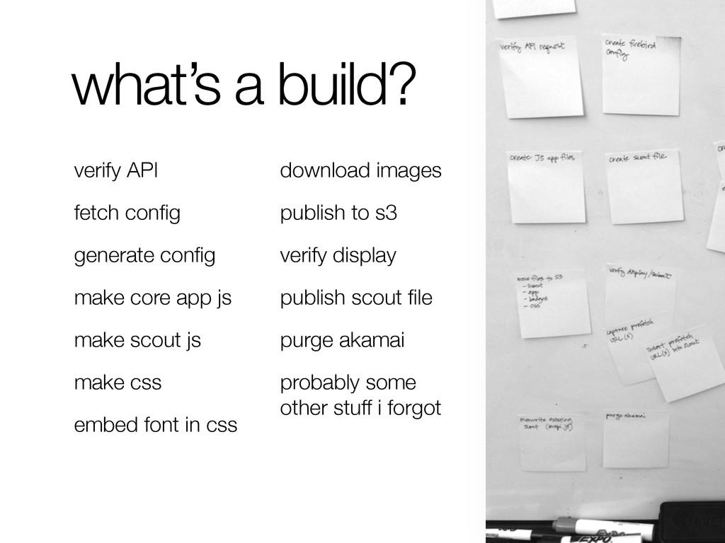 what's a build? verify API fetch config generate...