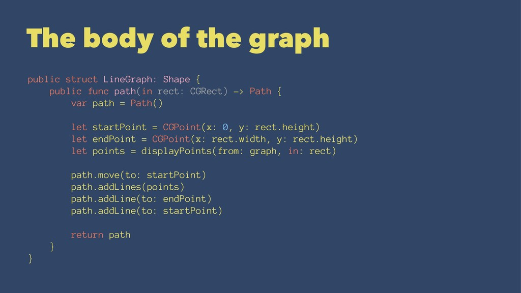 The body of the graph public struct LineGraph: ...