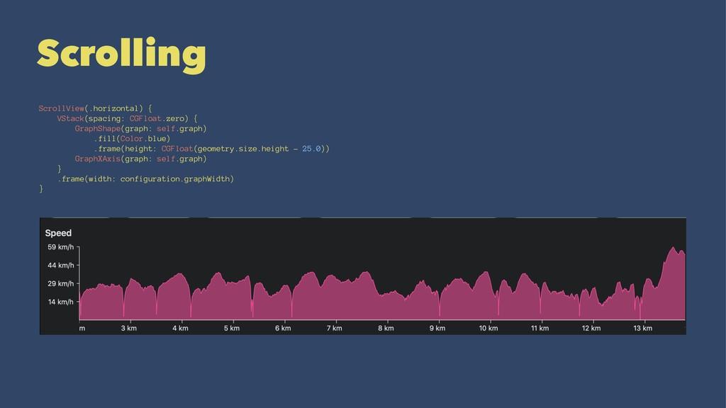Scrolling ScrollView(.horizontal) { VStack(spac...